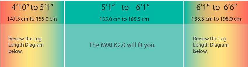 i Walk 2.0 size requirements